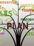 Analiza društvenog poduzetništva