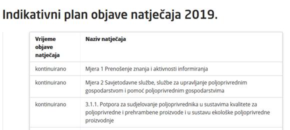 Objavljen indikativni plan objave natječaja PRR-a za 2019. gdoinu